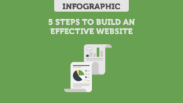 [Infographic] 5 Steps to Build an Effective Website | KIAI Agency